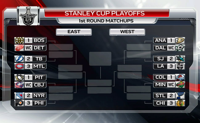 Image courtesy of tsn.ca