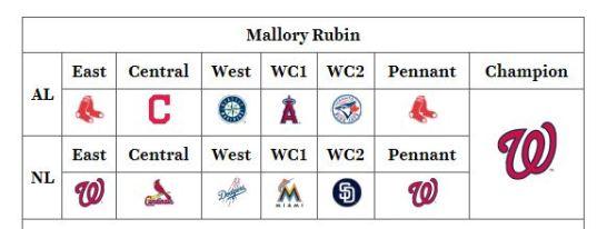 rubin predict