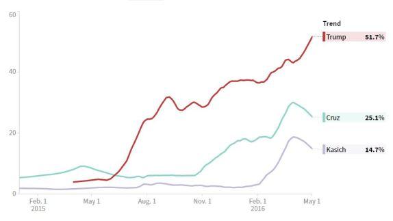 trump chart.JPG