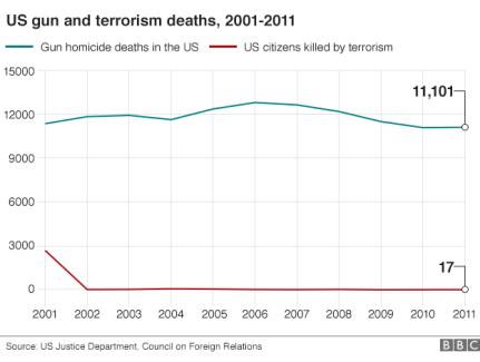 _85876098_us_gun_terrorism_624_v4